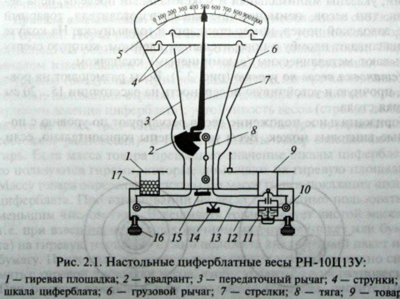 Инструкция По Настройке Весов Рн 10Ц13у